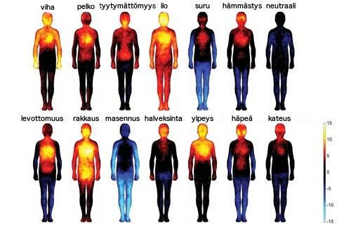 Negatiiviset ajatukset ja tunteet vahingoittavat kehoamme