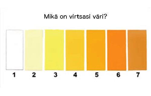Virtsan väri kertoo kehon terveydentilasta