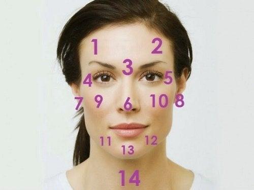 Kuinka kasvosi voivat heijastaa terveyttäsi