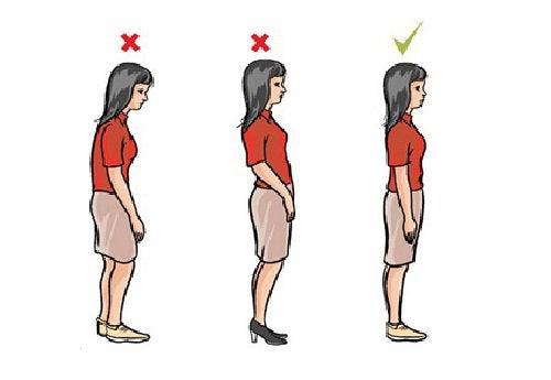 huono ryhti ja selkäkipu