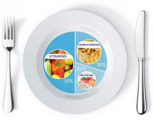 ruokamäärät aterioilla