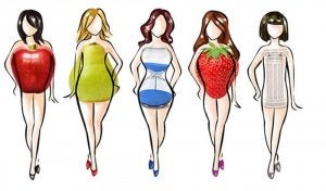 erilaiset vartalotyypit - somatotyypit