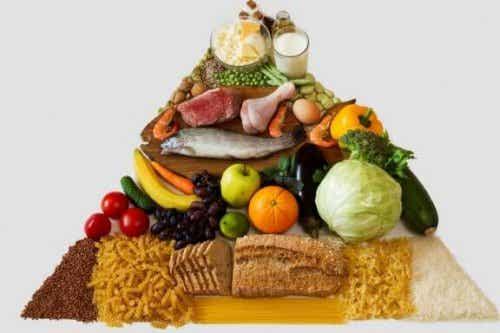 Uusi ruokapyramidi terveelliseen elämään