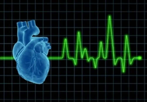 elektrokardiogrammi eli EKG