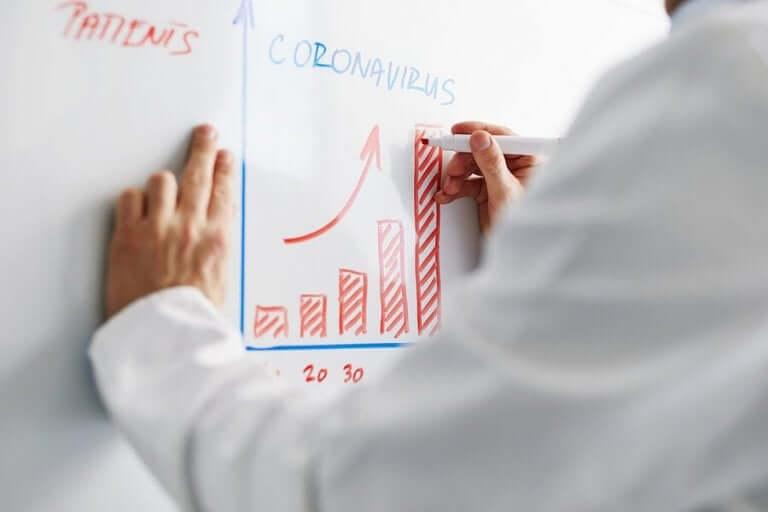 """""""Käyrän tasoittaminen"""": epidemiologiset vaikutukset"""